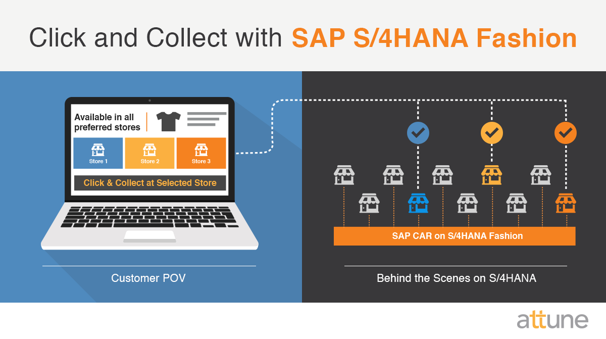 Click-and-Collect-with-S_4HANA-Fashion--v1.png