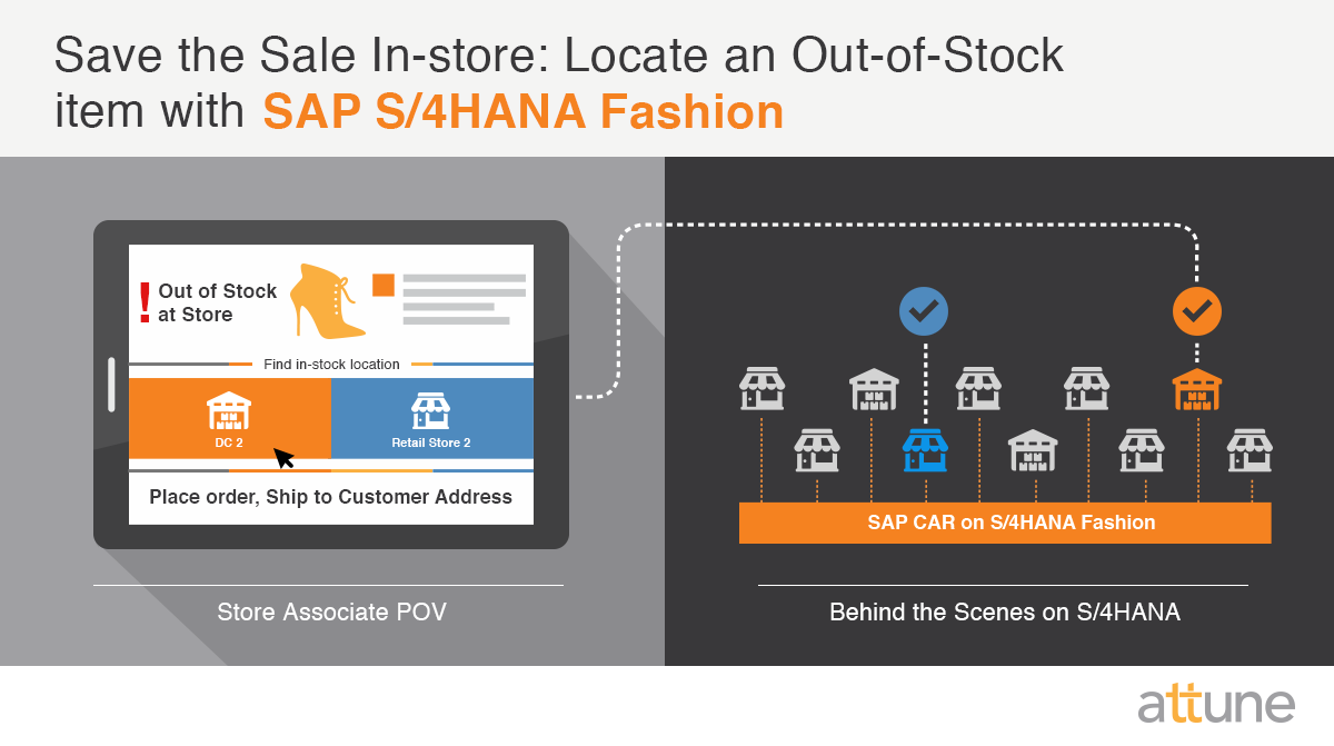 Locate an Out-of-Stock item in an in-stock location with S4HANA Fashion via an In-store Kiosk.png