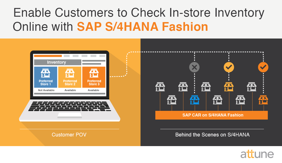 SAP CAR on S-4HANA Fashion with store locations v3.png