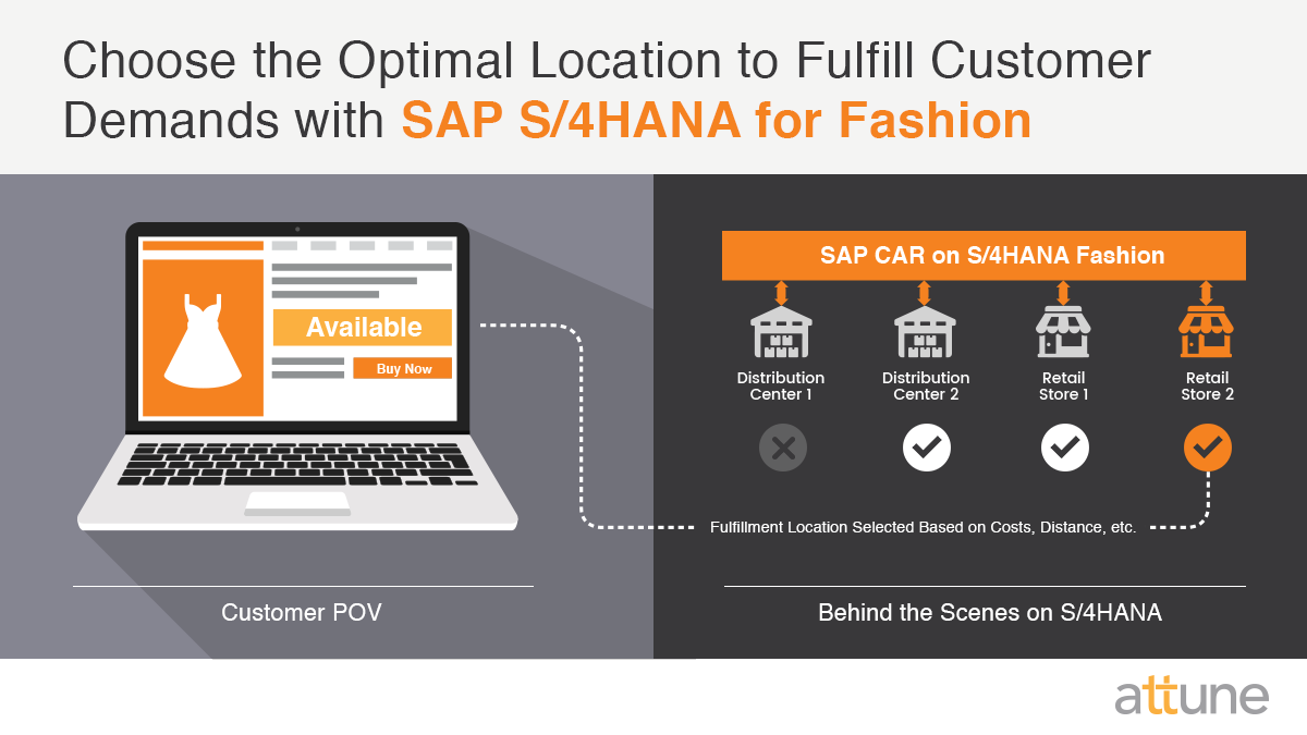SAP CAR on S-4HANA v3 (1).png