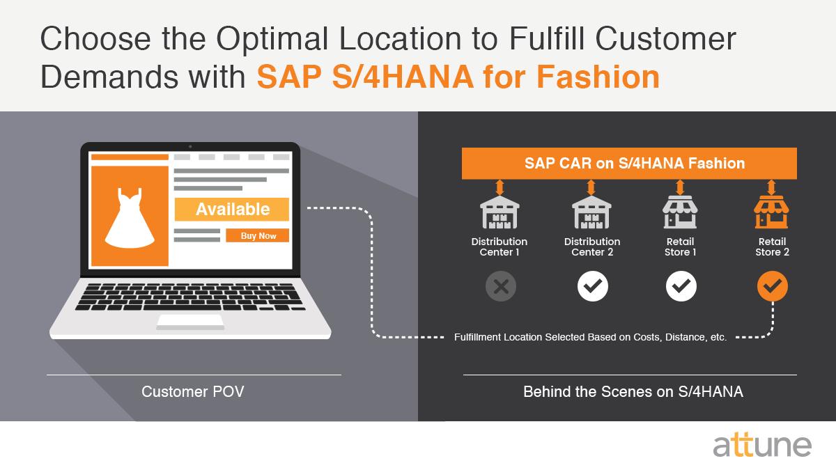 SAP CAR on S-4HANA v3 (1).png