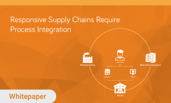 whitepaper:Responsive supply chains require process intergration