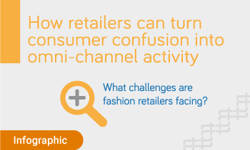 inforgraphic:how retailers can turn consumer confusion into omnichannel activity